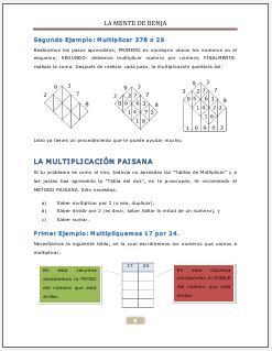 Multiplicación