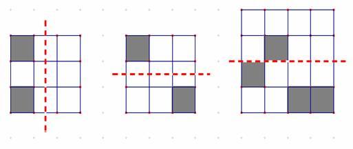 Simetrías 1