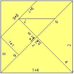 Tangram sumas