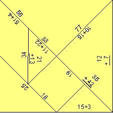 Tangram de sumas