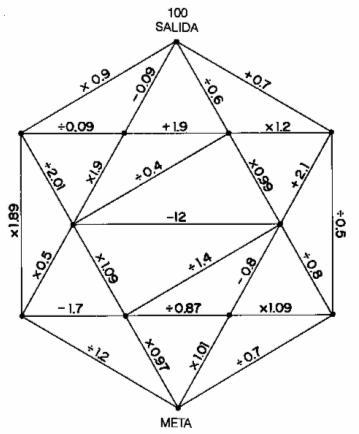 Laberinto decimal