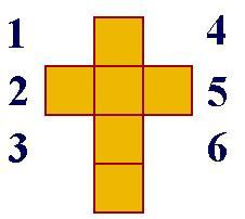 Suma en cruz