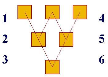 Triángulo invertido