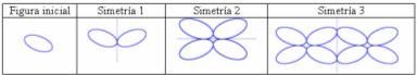 Simetrías