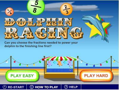 Fracciones en la carrera de delfines