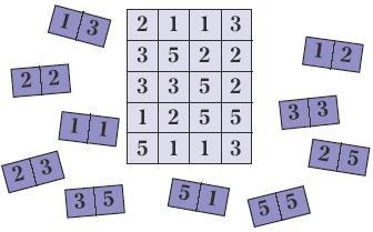 Fichas numéricas