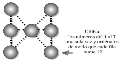 Diagrama numérico