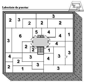 Laberinto de puertas