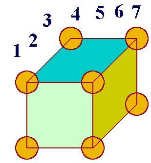 Las tres caras del cubo suman igual