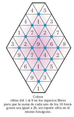 Panal numérico