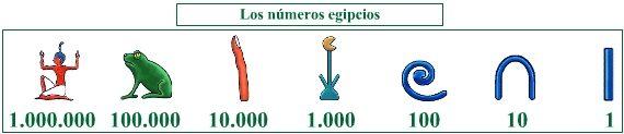 Numeración egipcia