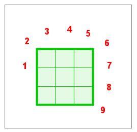 Cuadro 1-9