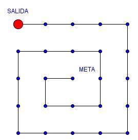 Juego de la espiral (Con Geogebra)