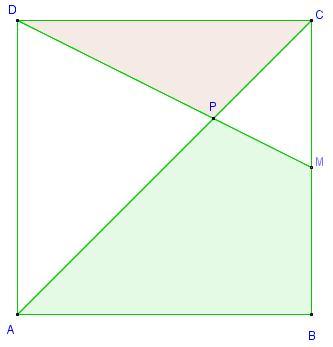 Razón entre superficies