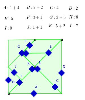 Matgram
