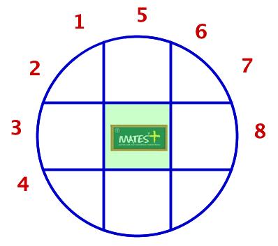 Círculo 8