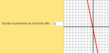 Encuentra la función afín (con geoGebra)