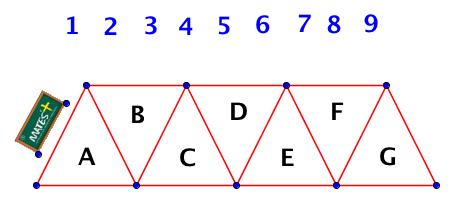 Vértices y cifras